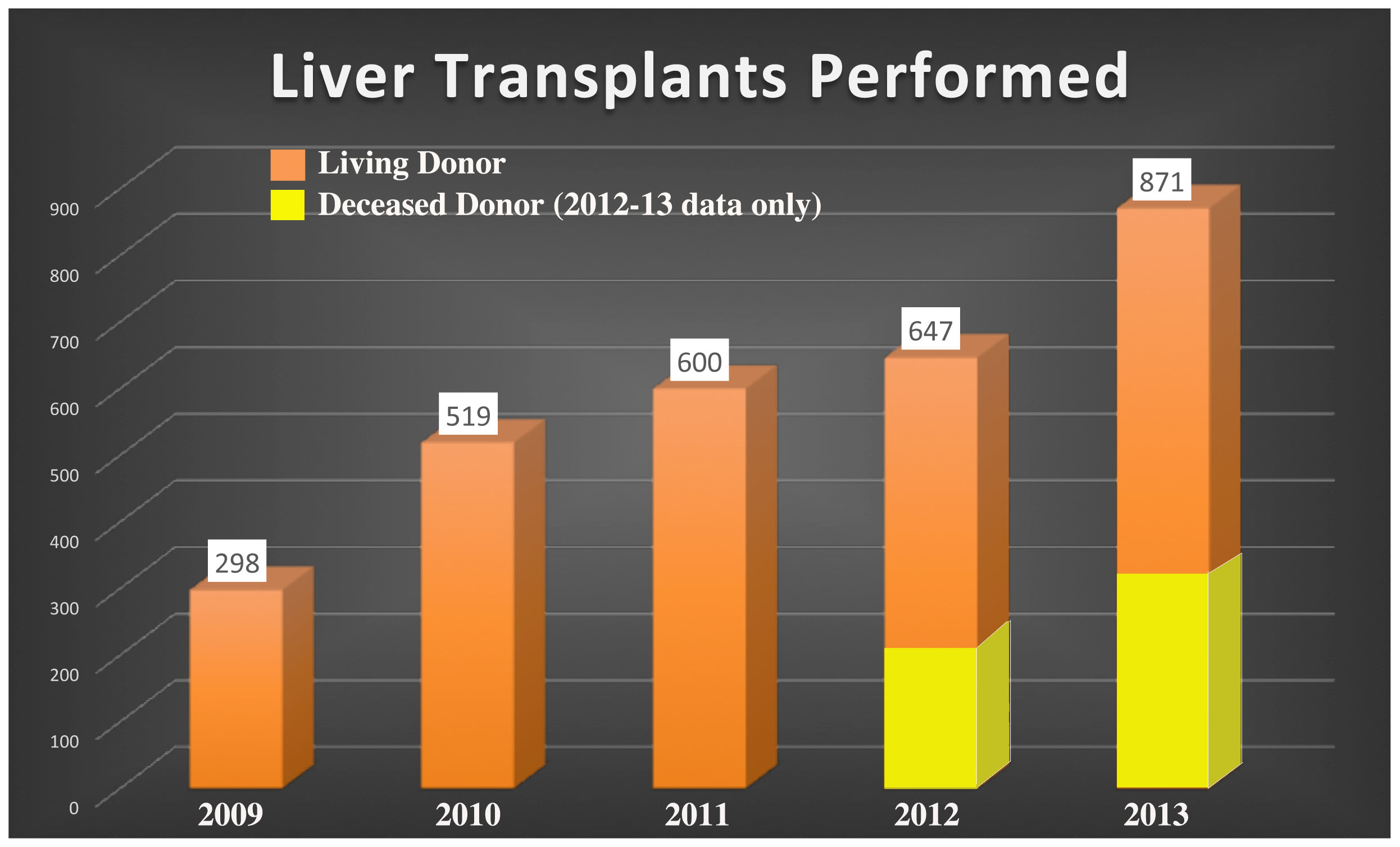 persuasive speech on organ donation after death Presentation donation to save a patient's life after death has been legally and medically persuasive speech organ donation.